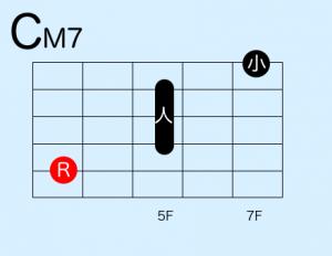 ギターコード おしゃれな