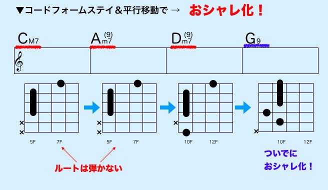 ギターコード おしゃれ
