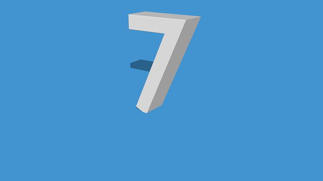 Cメジャースケールの7つのダイアトニックコード