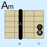 Gダイアトニックコード ギター 音楽理論