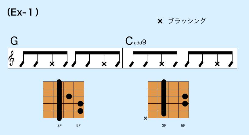 ギター 練習 上達