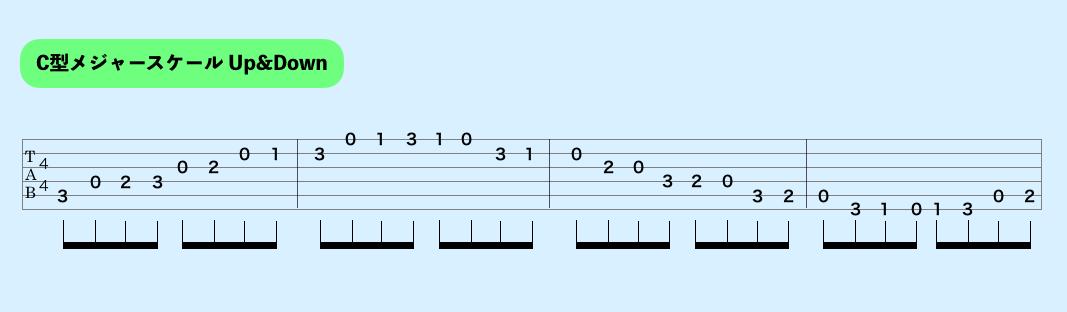 ギター Cメジャースケール tab