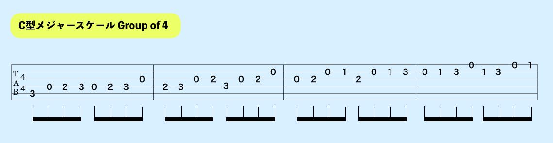 ギター Cメジャースケール 弾き方