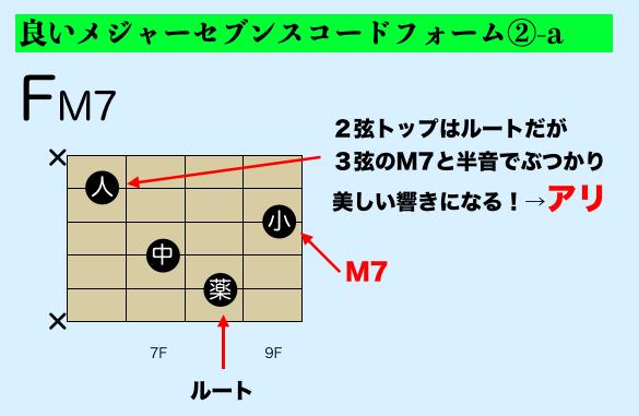 ギターメジャーセブンスコード