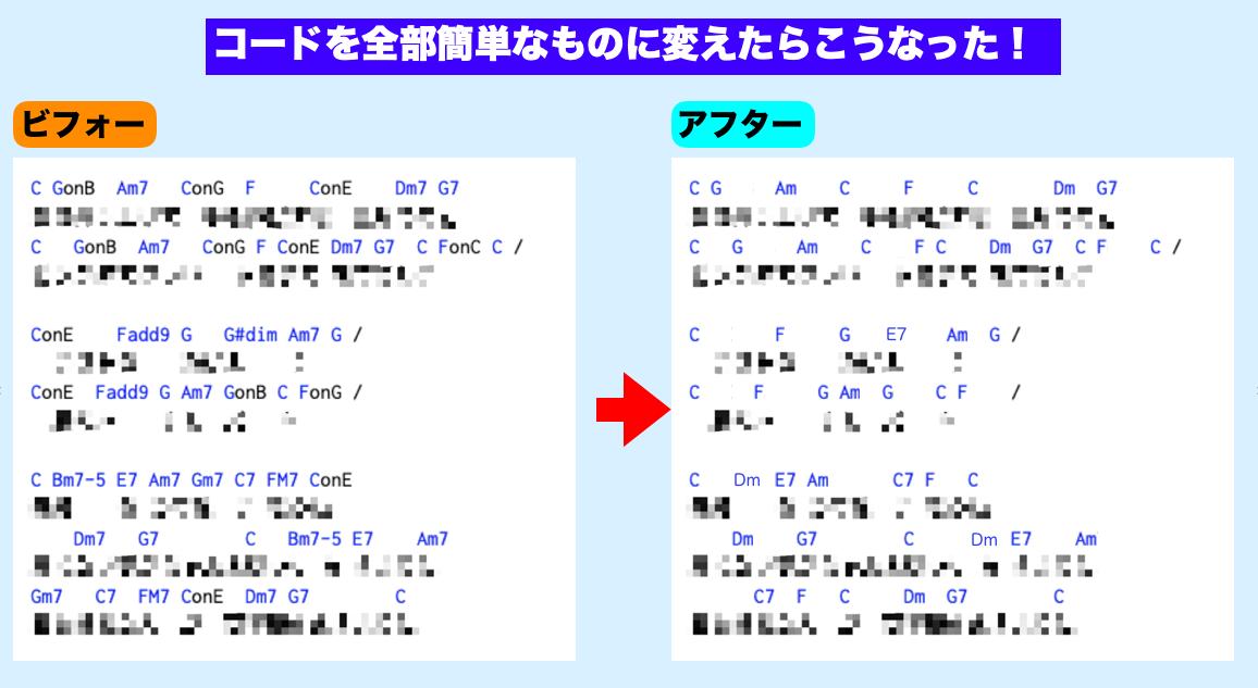 難しいコードを簡単なコードに変換する方法
