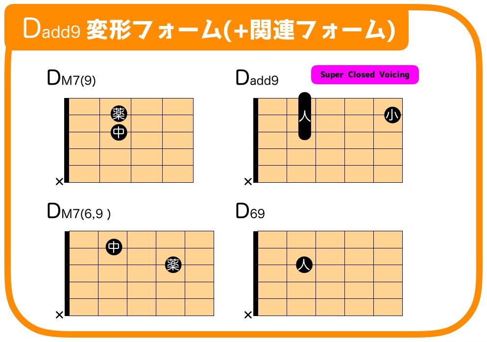 DM7(9)  D69  DM7(69) ギターコード