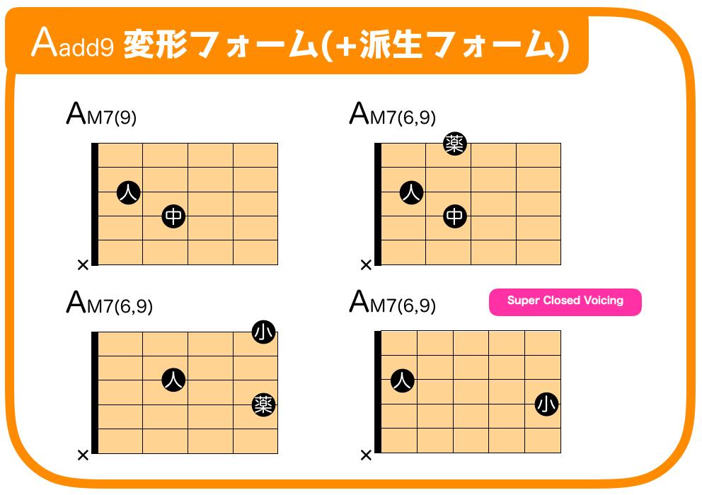 AM7(6,9) ギターコード