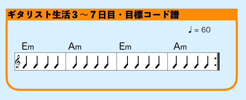 ギター初心者 コードチェンジ 練習方法