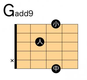ギター Gadd9 押さえ方