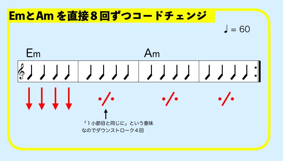 ギター 初心者 コードチェンジ 練習法