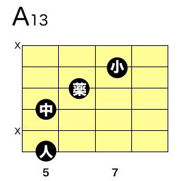 ギター A13 コードフォーム テンション