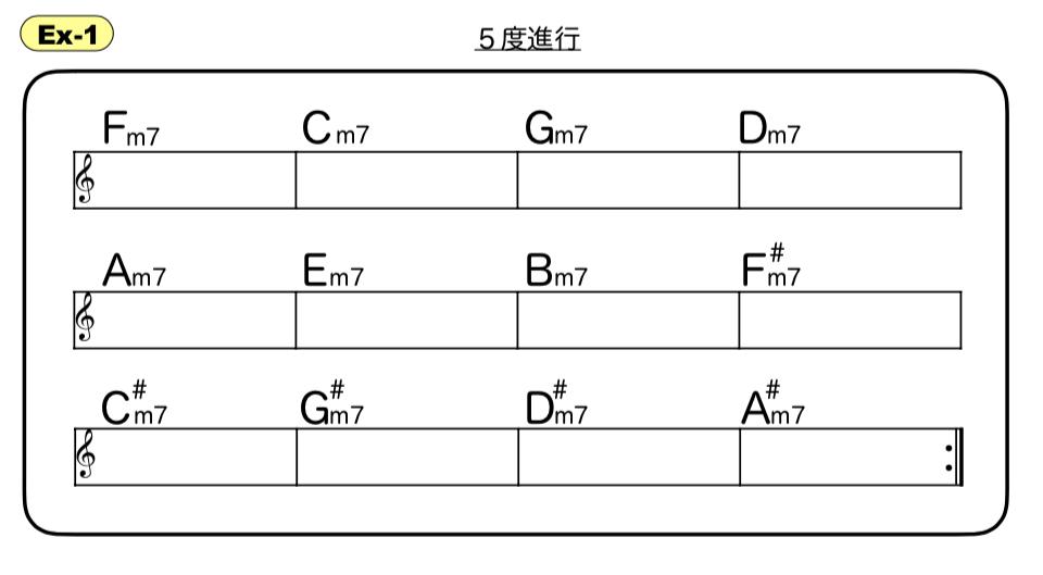 M7 m7 4和音のバレーコードエクササイズ