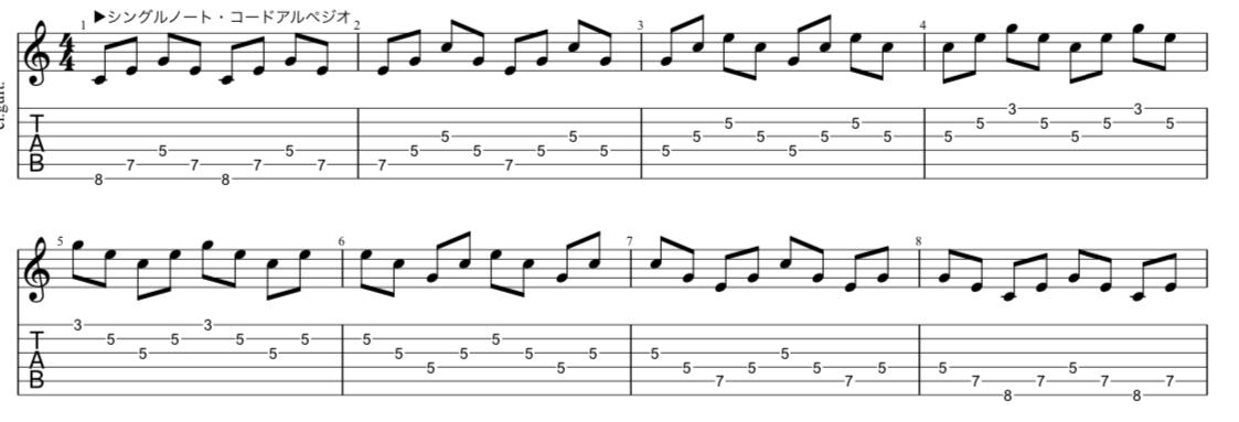 ギター 度数 トライアド