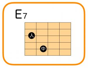 ギター E7 押さえ方 コードフォーム