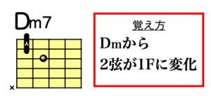 Dm7 4和音 ローコードフォーム 弾き語り