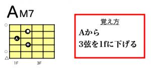 AM7 4和音 ローコードフォーム 弾き語り